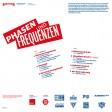Harzfein 7 - Phasen Und Frequenzen (Harzfein) 12'' back cover